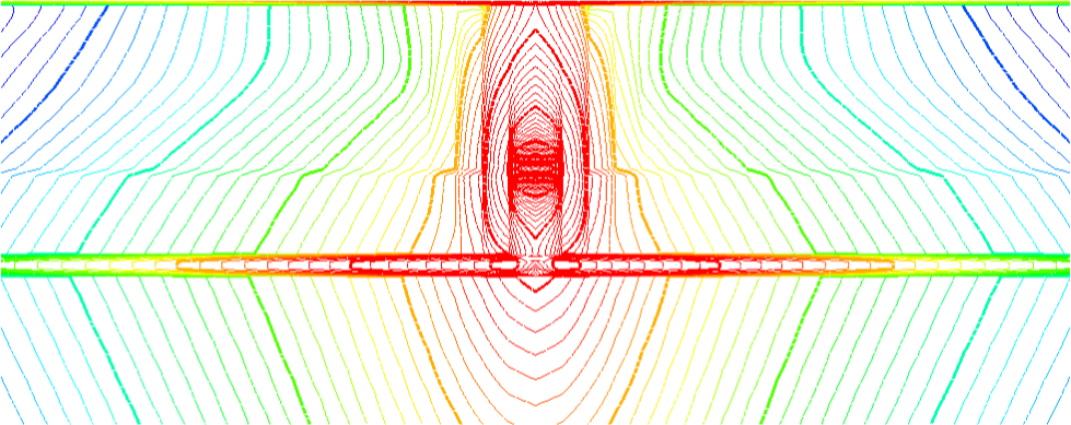 Offset versus Depth total electric field amplitude contours