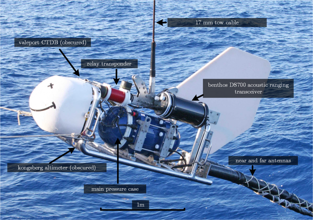 Figure 2: Annotated photograph of the Scripps undersea electromagnetic source instrument (SUESI) horizontal electric dipole source (Modified from Key, 2009)